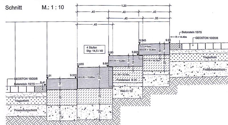 Vorentwurf Entwurf Detailplan Pflanzung